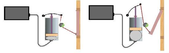 Устройства, открывающие тепличные форточки в автоматическом режиме, можно создать своими силами