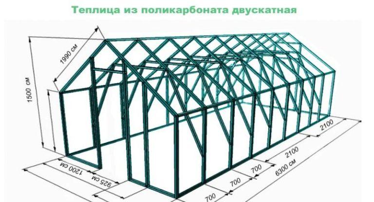 Преимущества двухскатных теплиц из поликарбоната