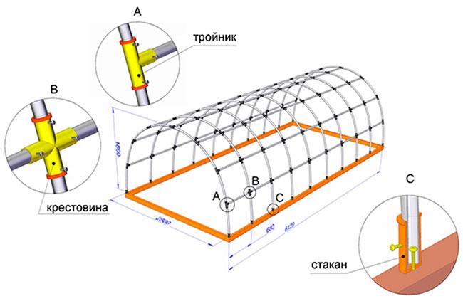 Если внимательно изучить чертеж теплицы из ПВХ-труб, становится понятно: монтаж каркаса начинается с тщательной разметки выбранной площадки