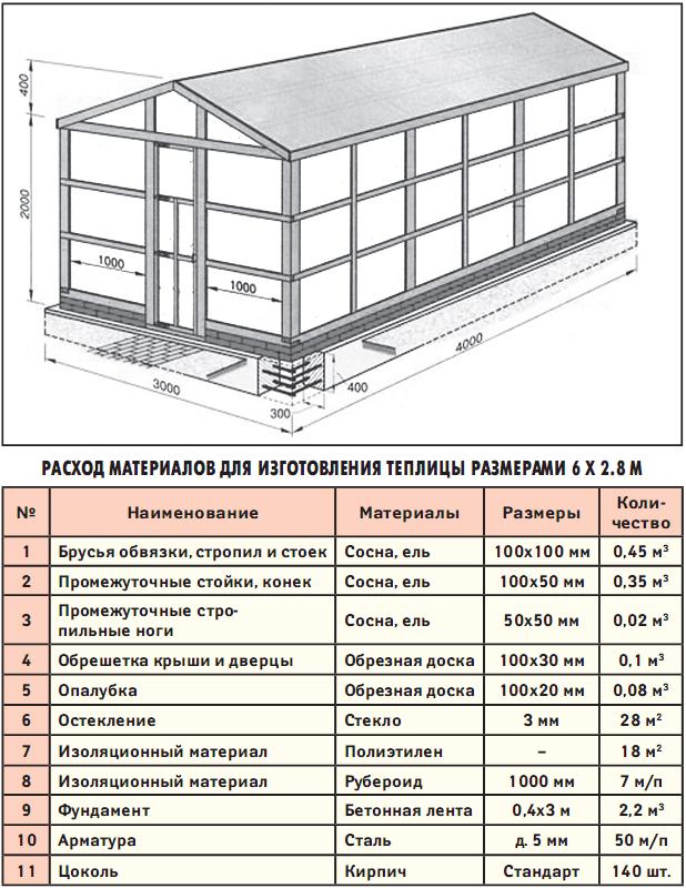 Как сделать вентиляцию крыши фото 584
