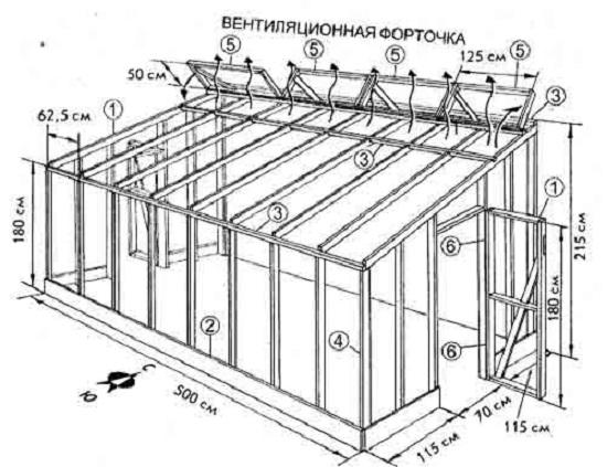 Схема по митлайдеру теплиц