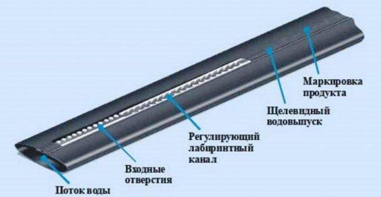 Схема ленты капельного полива проста