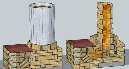 Колпаковая печь является одной из наиболее распространенных вариаций, которая ничем не уступает канальной конструкции