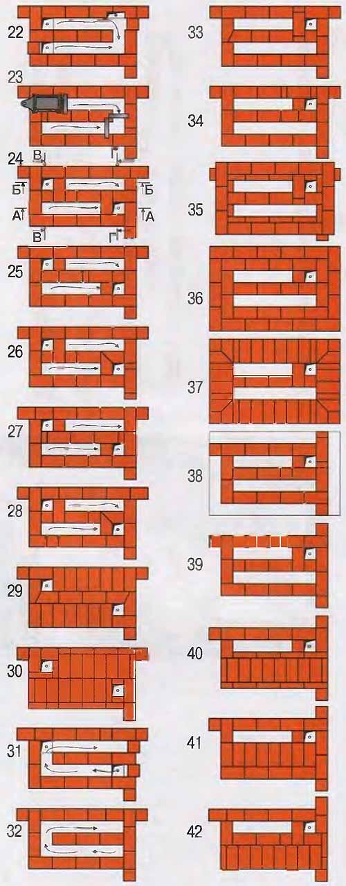 Порядовка подобной печи для отопления частного дома (рис. 2)