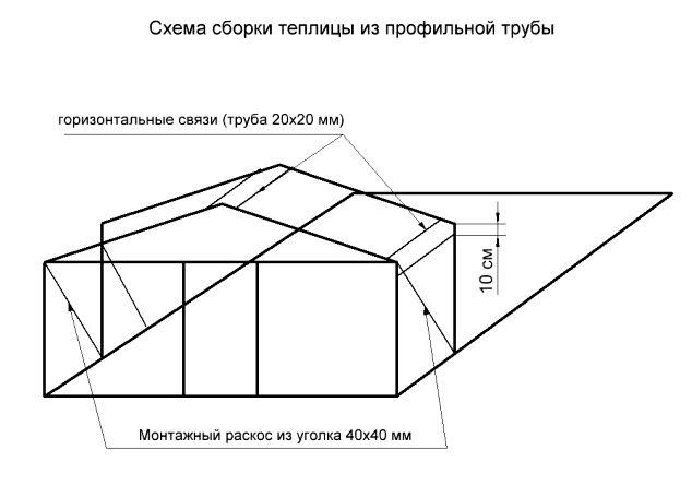 Чертеж теплицы из профильной трубы с размерами