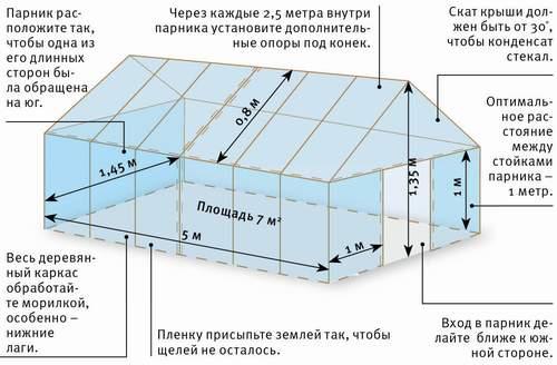 Схема теплицы