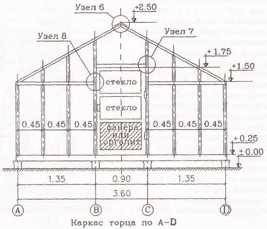 Необходимо до начала стройки разработать план, сделать чертежи (фото 1)