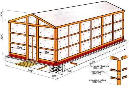 Размеры каркаса теплицы из поликарбоната