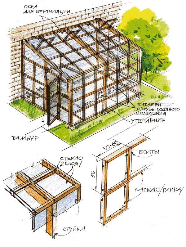 Если предполагается использование парника из поликарбоната не только в летний период, то можно построить более надежную и прочную конструкцию