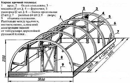 Схема арочный теплицы из поликарбоната