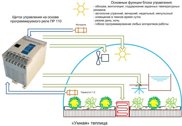 Электроника для теплицы своими руками